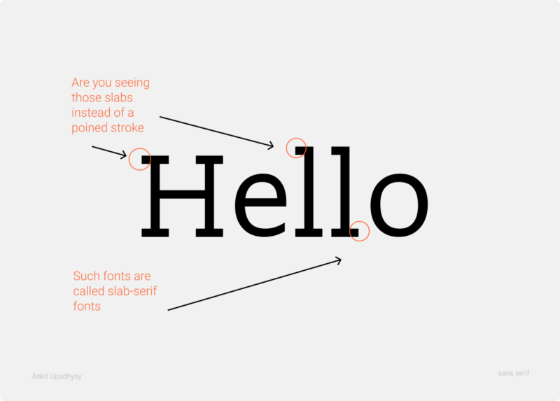 slab serif font example