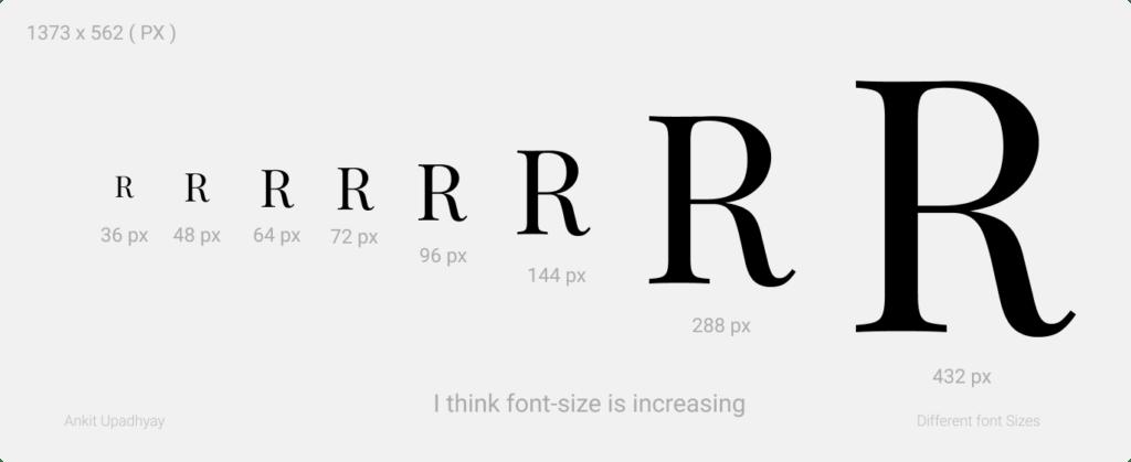 Image showing Increasing Font-size in pixel