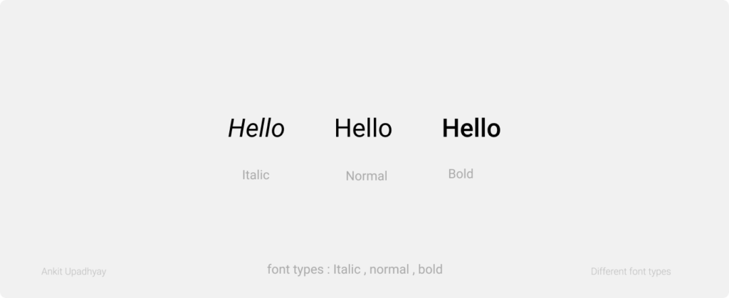An image showing font types