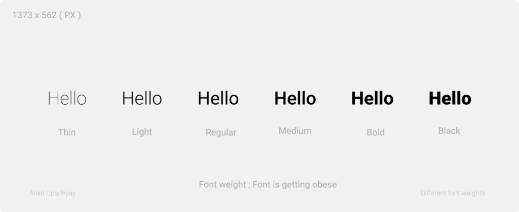 Image showing all font-weight examples